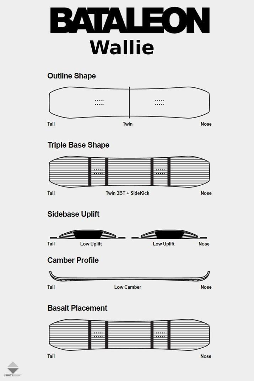 Deska Snowboardowa Bataleon Wallie 154